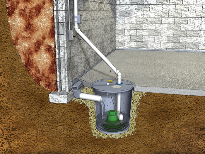 Sump Pump Drainage System